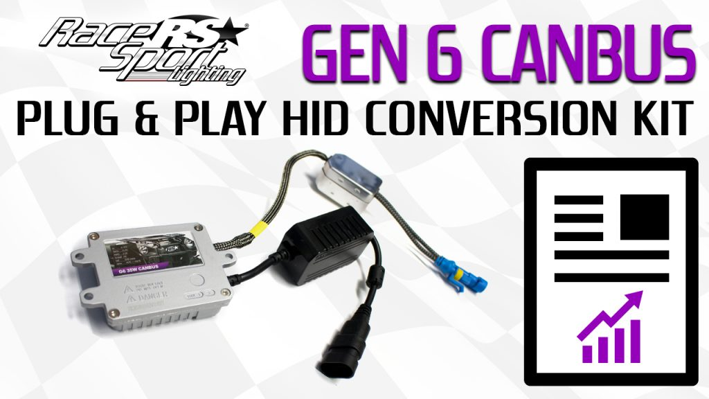Race Sport Lighting® Announces Release of GEN6® CANBUS HID Kits at CES 2017