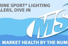 Marine Sport® Lighting